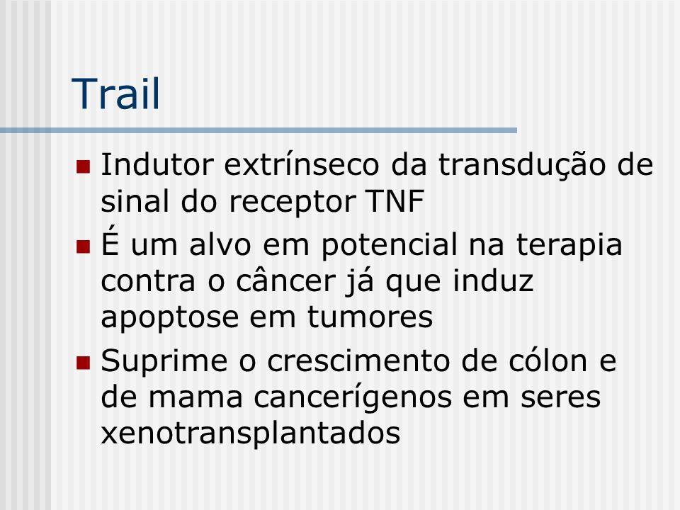 Trail Indutor extrínseco da transdução de sinal do receptor TNF