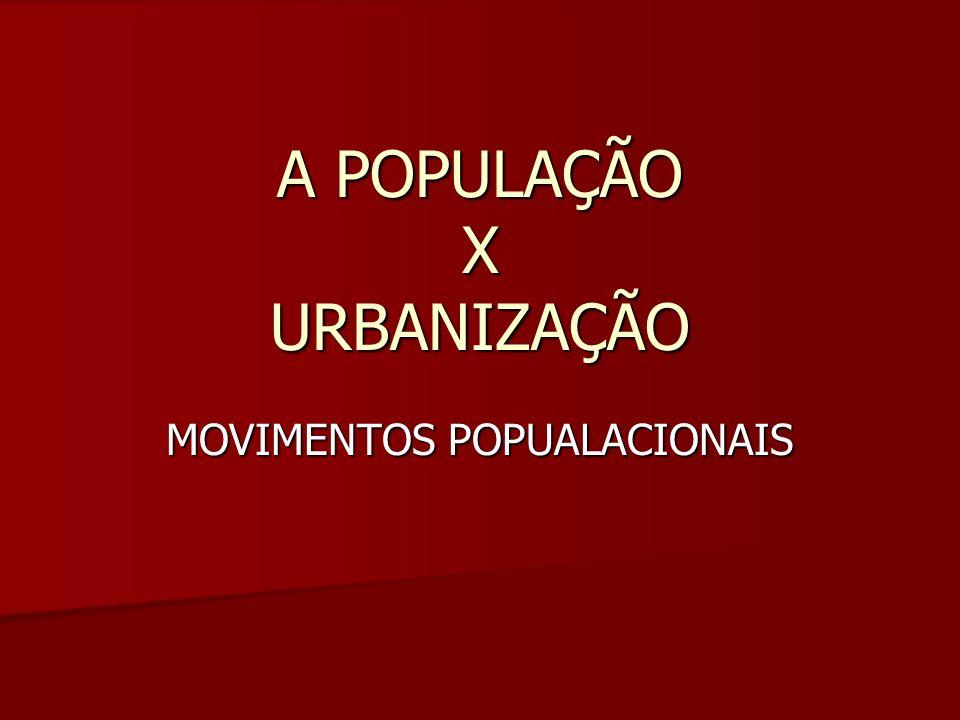 A POPULAÇÃO X URBANIZAÇÃO