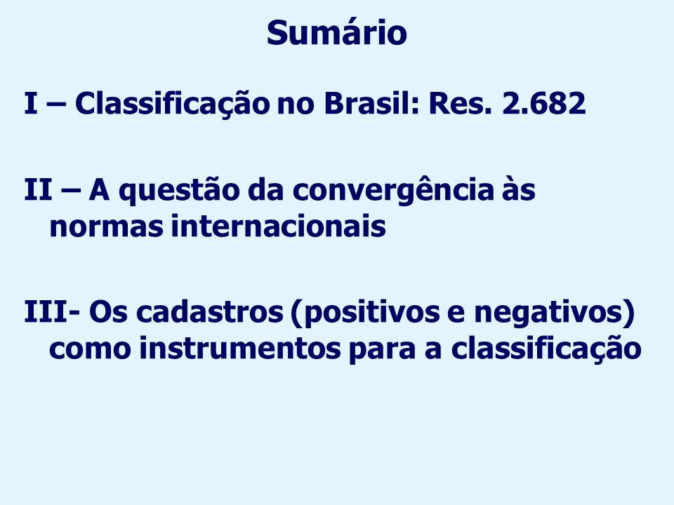 Sumário I – Classificação no Brasil: Res. 2.682