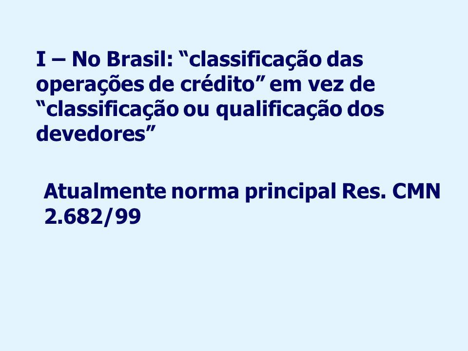 Atualmente norma principal Res. CMN 2.682/99