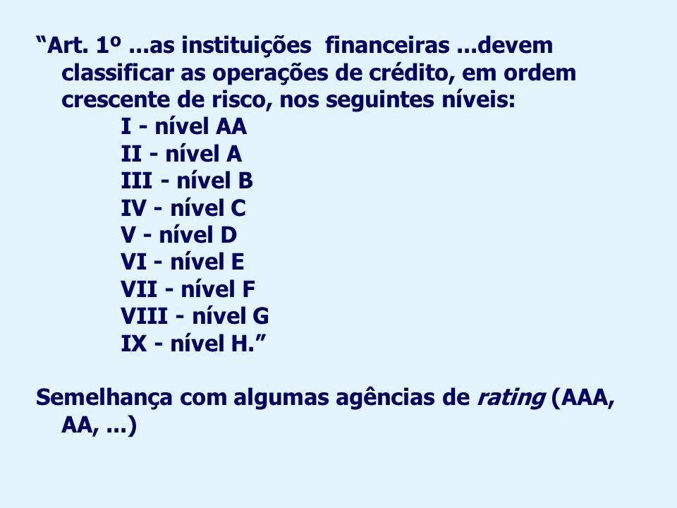 Art. 1º. as instituições financeiras