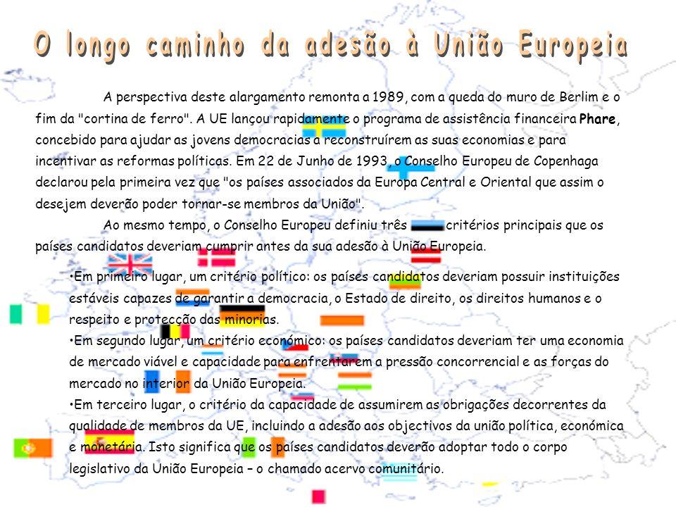O longo caminho da adesão à União Europeia