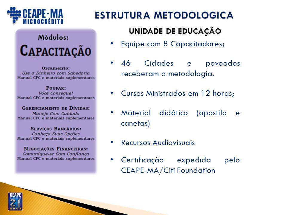 ESTRUTURA METODOLOGICA