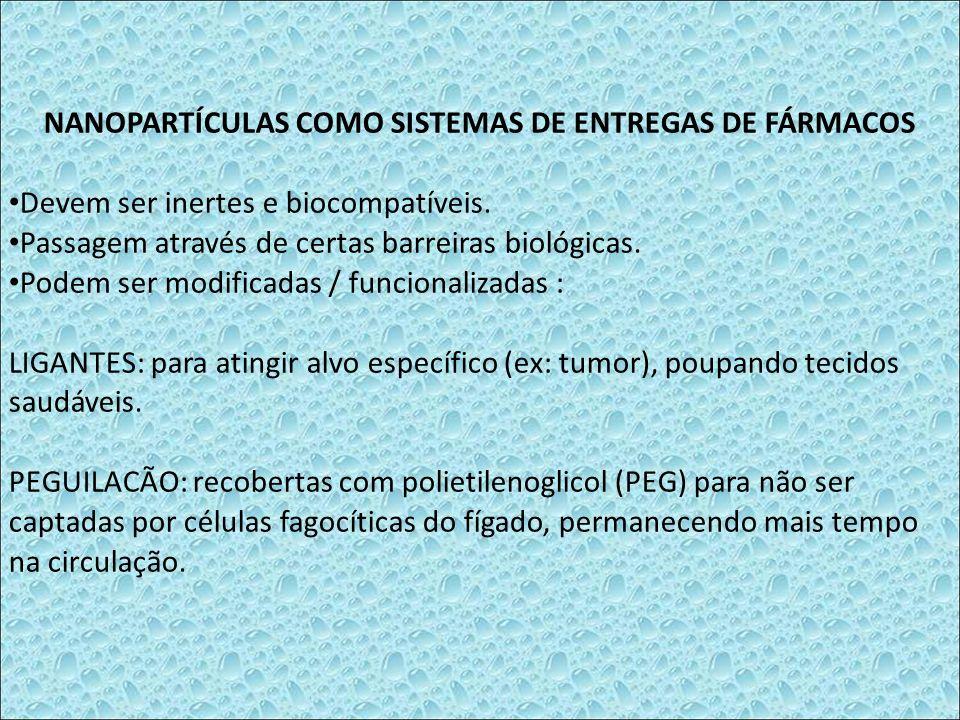 NANOPARTÍCULAS COMO SISTEMAS DE ENTREGAS DE FÁRMACOS