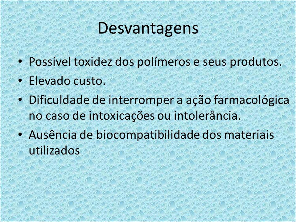Desvantagens Possível toxidez dos polímeros e seus produtos.