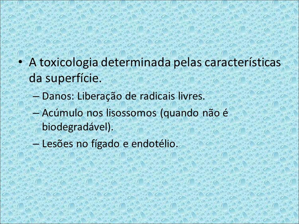 A toxicologia determinada pelas características da superfície.