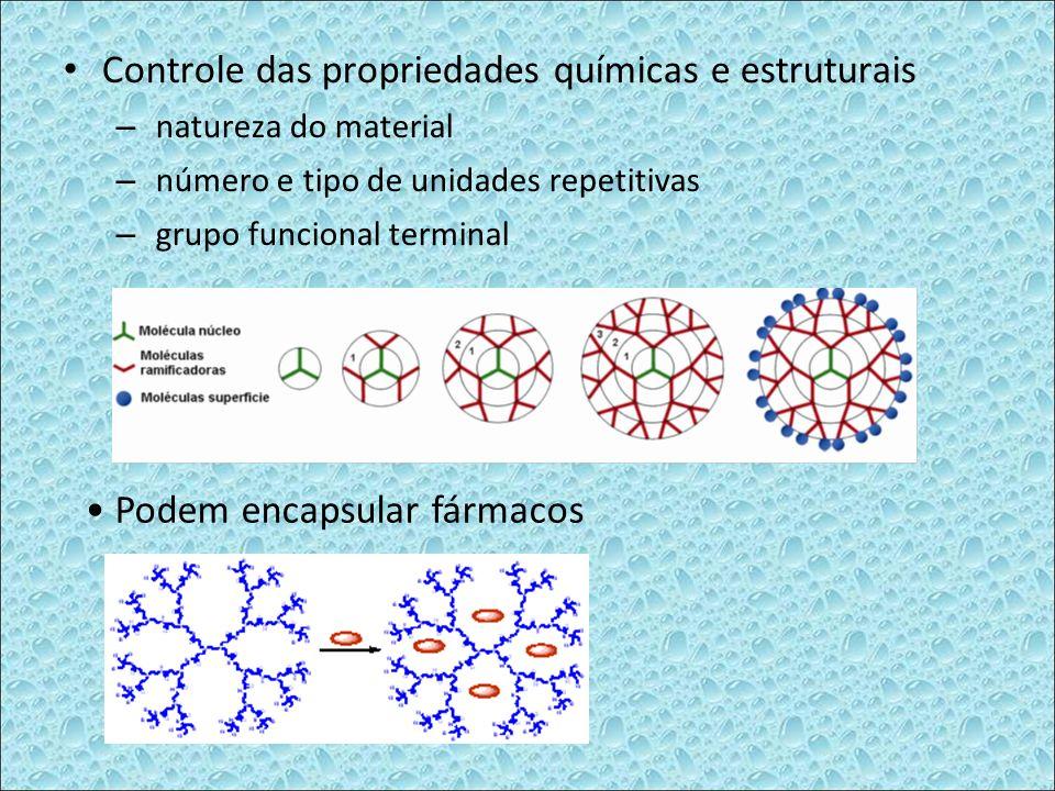 Controle das propriedades químicas e estruturais