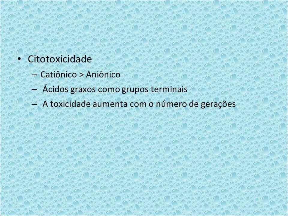 Citotoxicidade Catiônico > Aniônico