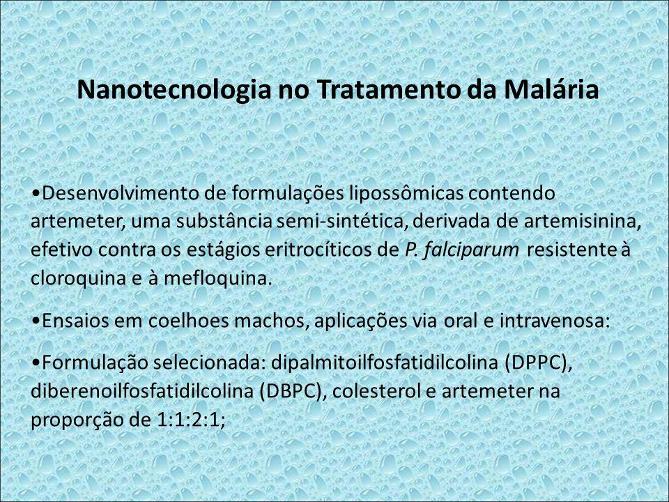 Nanotecnologia no Tratamento da Malária