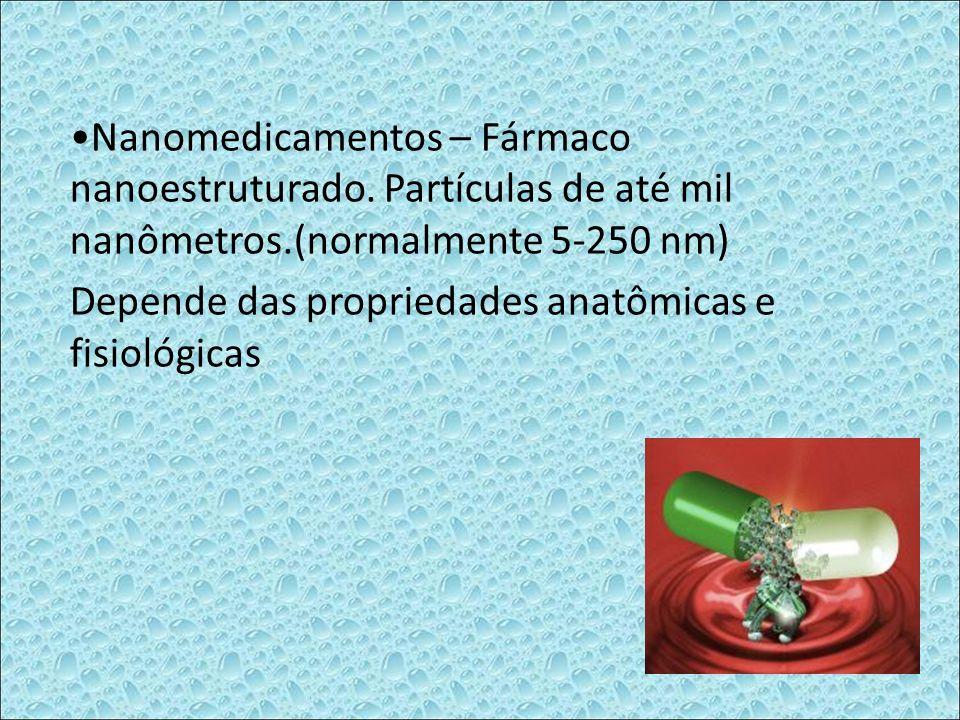 Nanomedicamentos – Fármaco nanoestruturado