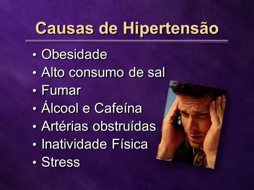 Causas de Hipertensão Obesidade Alto consumo de sal Fumar