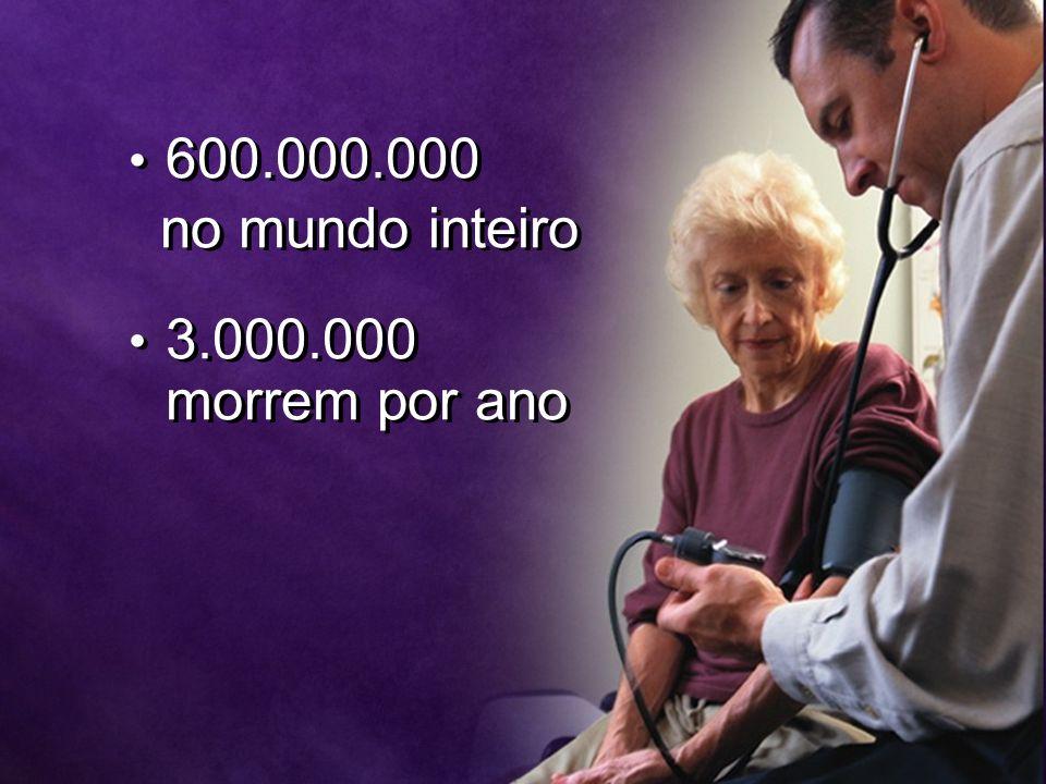600.000.000 no mundo inteiro 3.000.000 morrem por ano