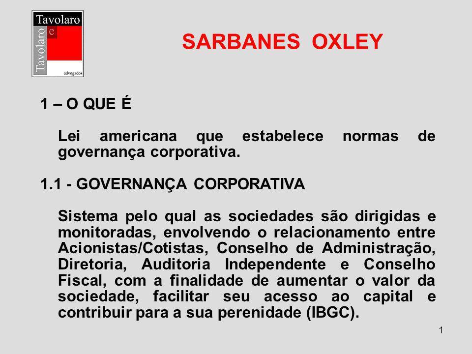 SARBANES OXLEY 1 – O QUE É. Lei americana que estabelece normas de governança corporativa. 1.1 - GOVERNANÇA CORPORATIVA.