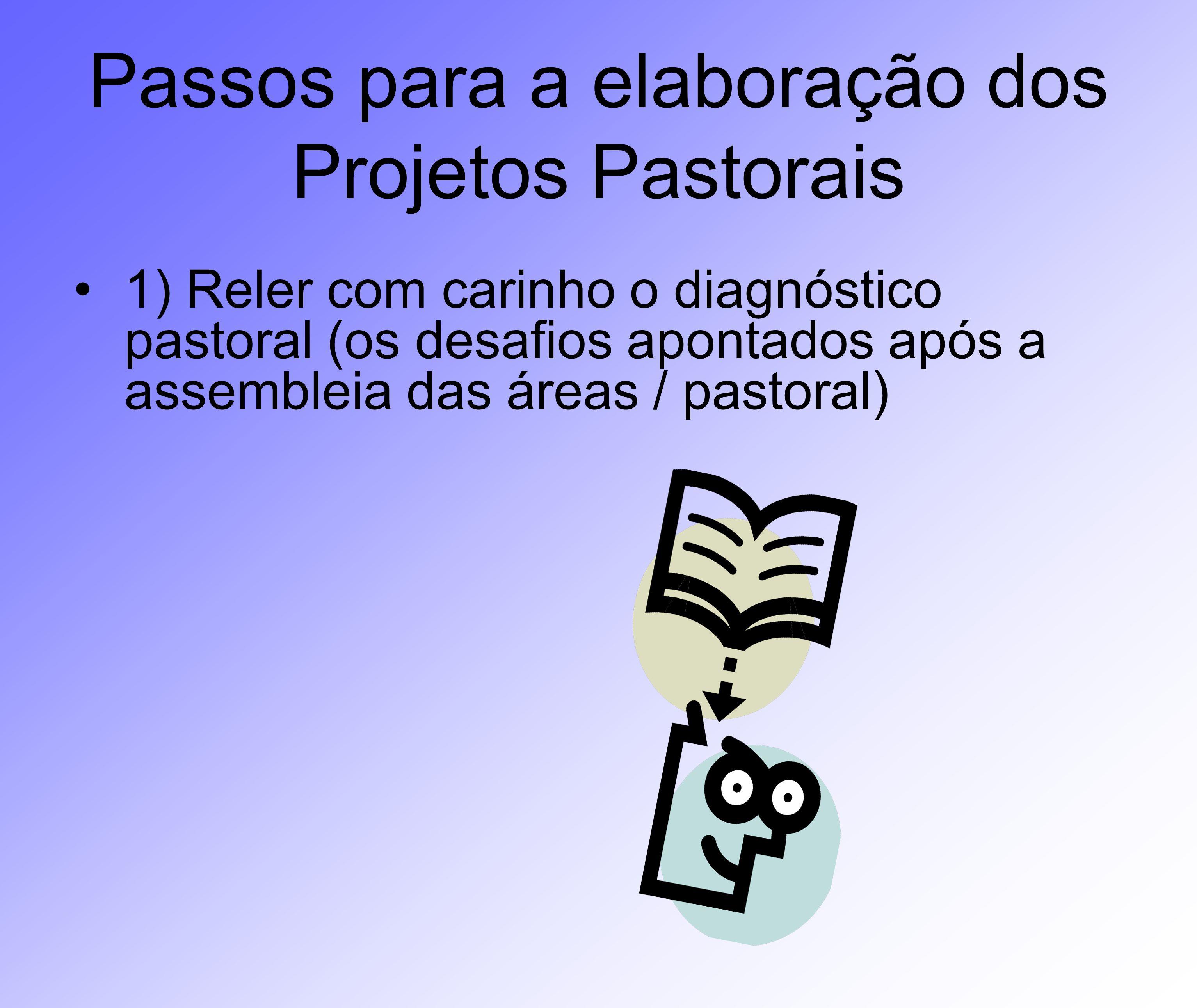 Passos para a elaboração dos Projetos Pastorais