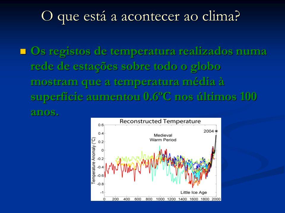 O que está a acontecer ao clima