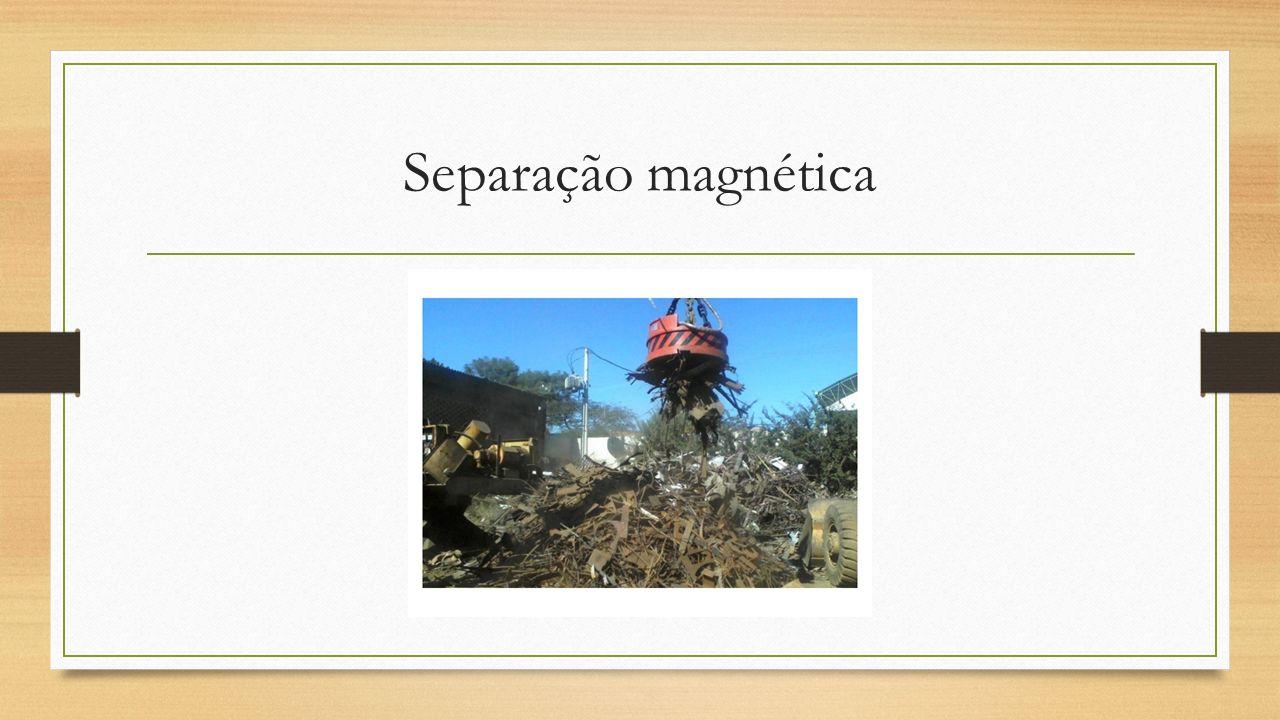 Separação magnética