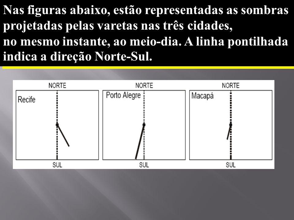 Nas figuras abaixo, estão representadas as sombras projetadas pelas varetas nas três cidades,