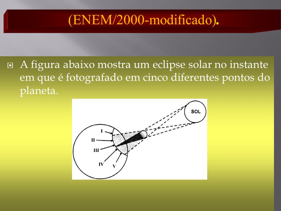 (ENEM/2000-modificado).