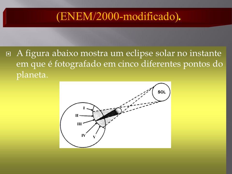 (ENEM/2000-modificado).A figura abaixo mostra um eclipse solar no instante em que é fotografado em cinco diferentes pontos do planeta.