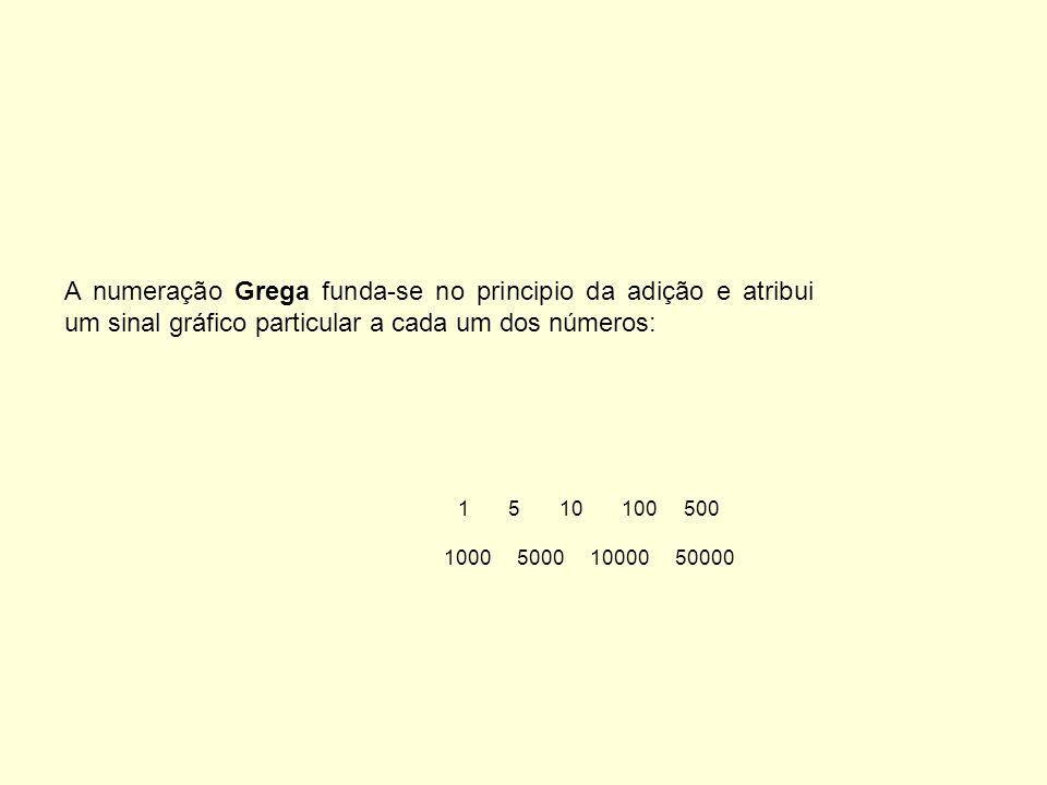 A numeração Grega funda-se no principio da adição e atribui um sinal gráfico particular a cada um dos números: