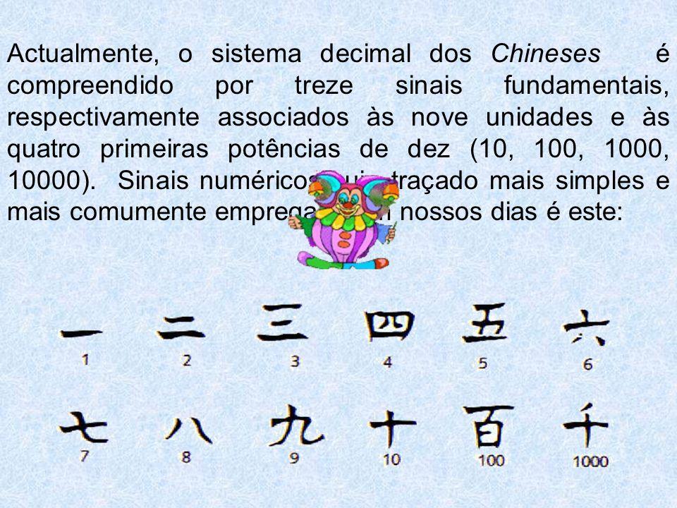 Actualmente, o sistema decimal dos Chineses é compreendido por treze sinais fundamentais, respectivamente associados às nove unidades e às quatro primeiras potências de dez (10, 100, 1000, 10000). Sinais numéricos cujo traçado mais simples e mais comumente empregado em nossos dias é este: