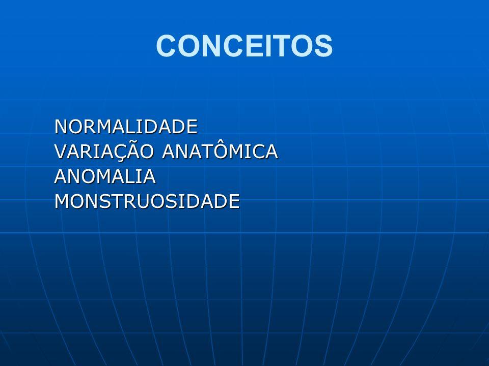 CONCEITOS NORMALIDADE VARIAÇÃO ANATÔMICA ANOMALIA MONSTRUOSIDADE