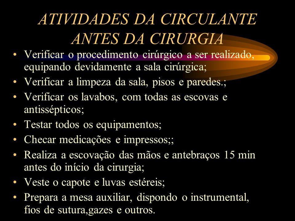 ATIVIDADES DA CIRCULANTE ANTES DA CIRURGIA
