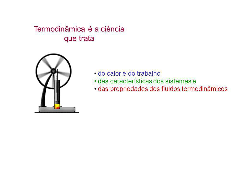 Termodinâmica é a ciência que trata