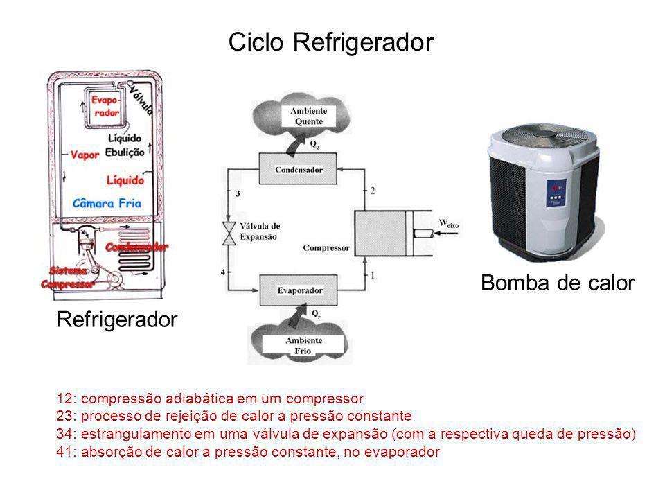 Ciclo Refrigerador Bomba de calor Refrigerador
