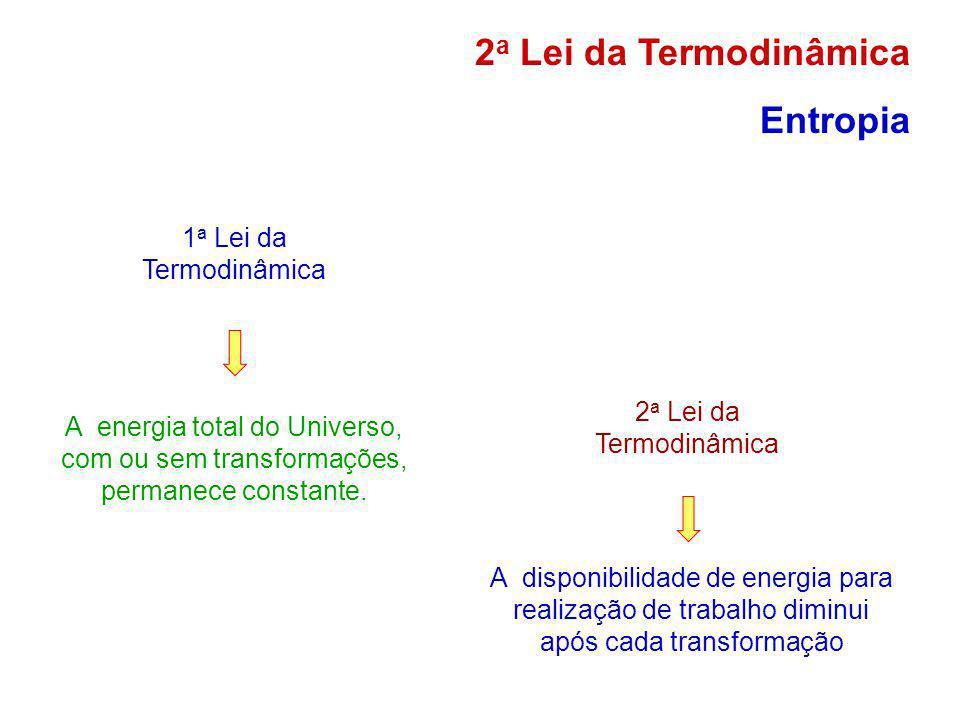 2a Lei da Termodinâmica Entropia 1a Lei da Termodinâmica
