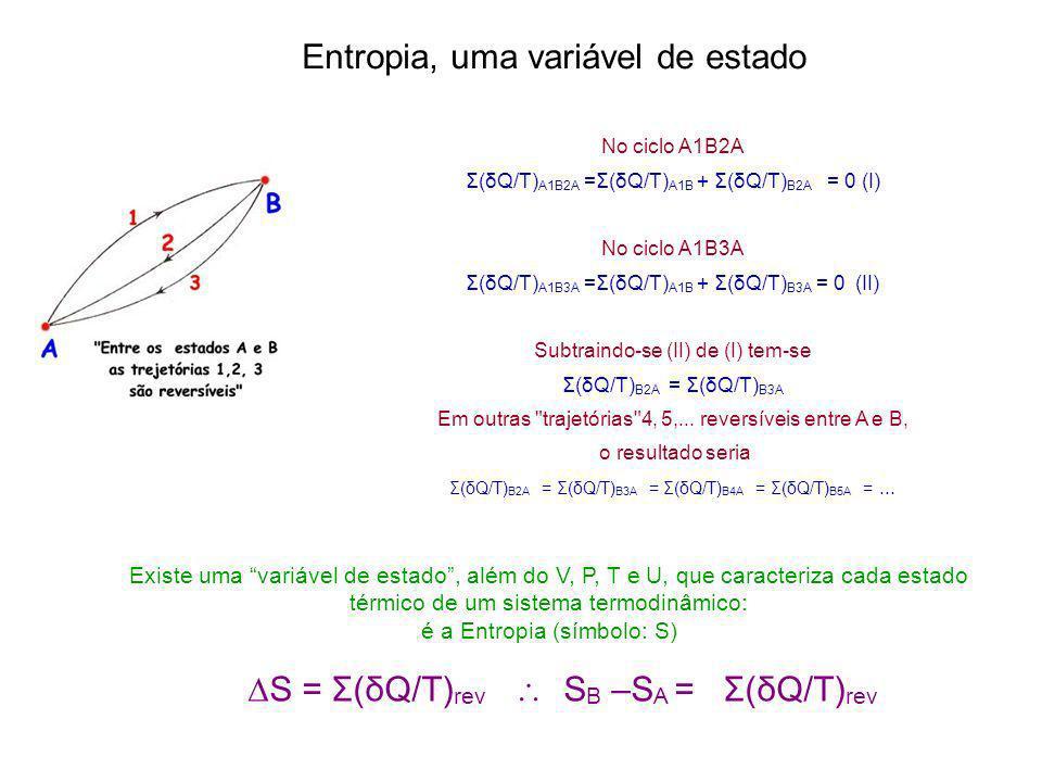 Entropia, uma variável de estado