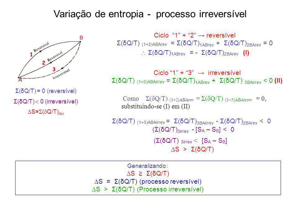 Variação de entropia - processo irreversível