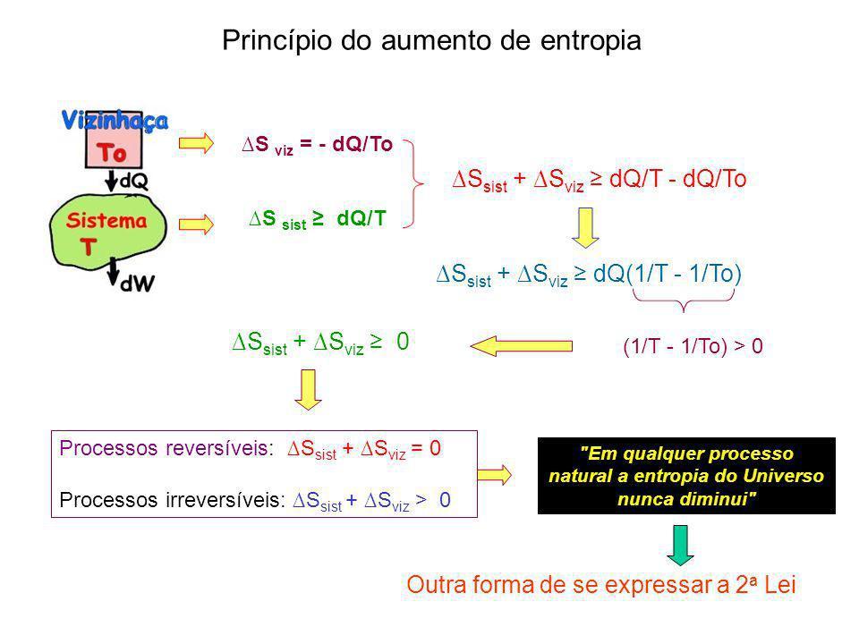 Em qualquer processo natural a entropia do Universo nunca diminui