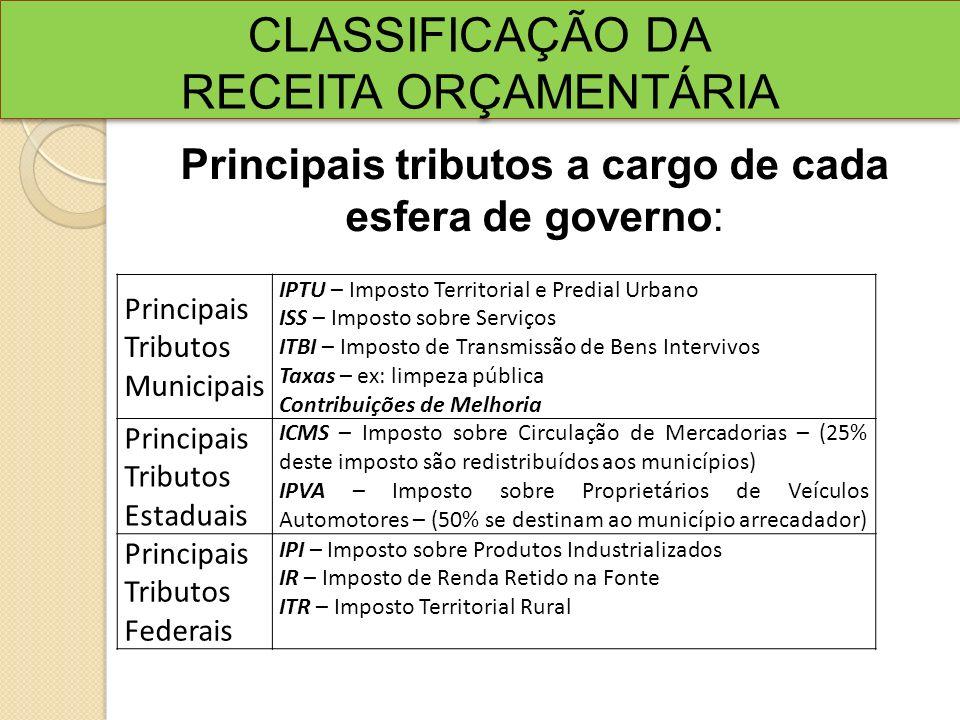 Principais tributos a cargo de cada esfera de governo: