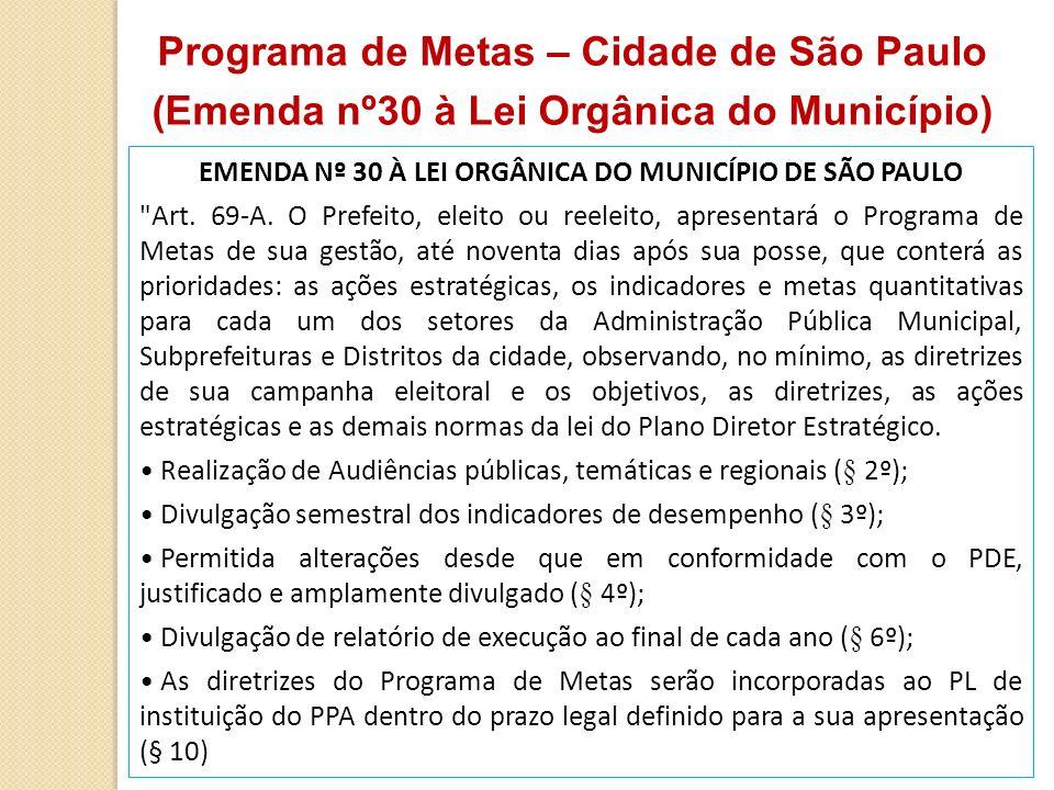 Programa de Metas – Cidade de São Paulo