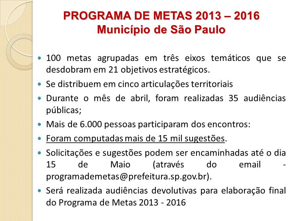 PROGRAMA DE METAS 2013 – 2016 Município de São Paulo