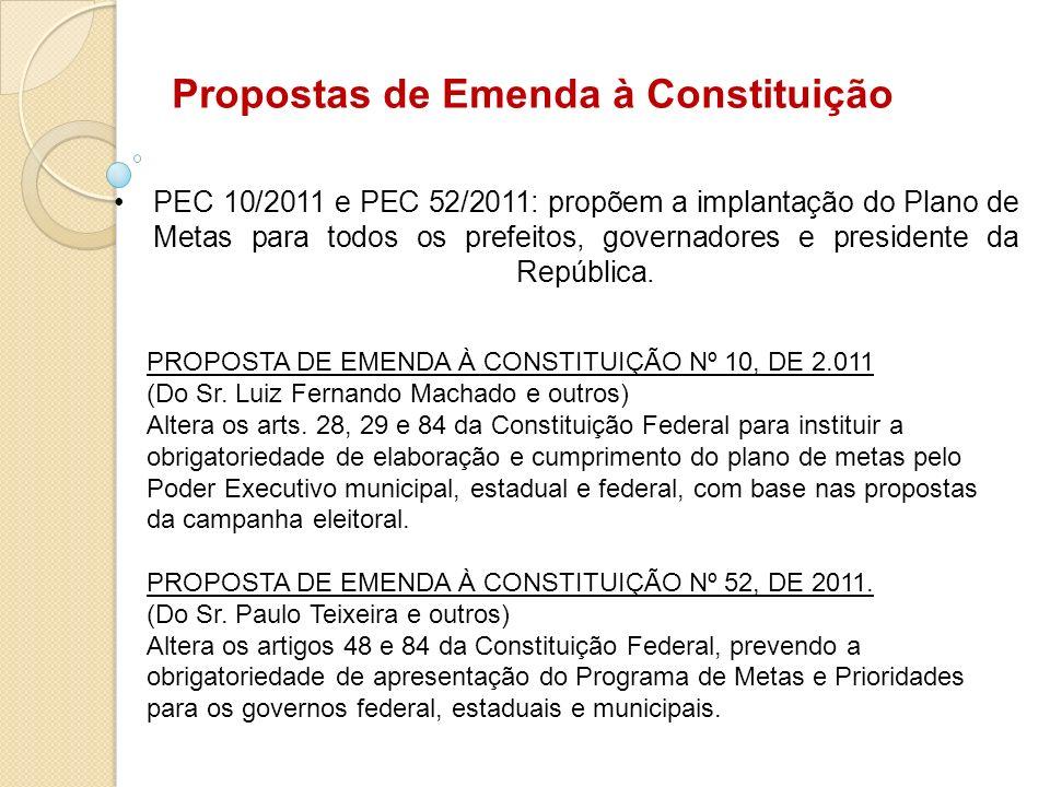 Propostas de Emenda à Constituição