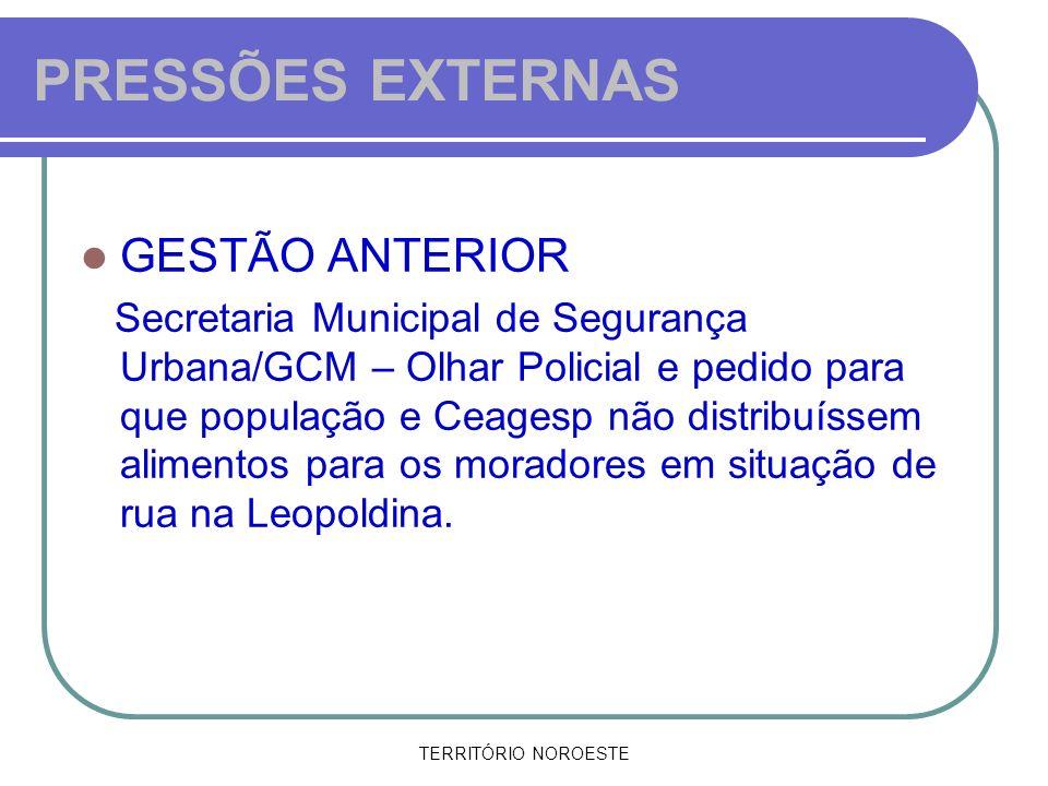 PRESSÕES EXTERNAS GESTÃO ANTERIOR