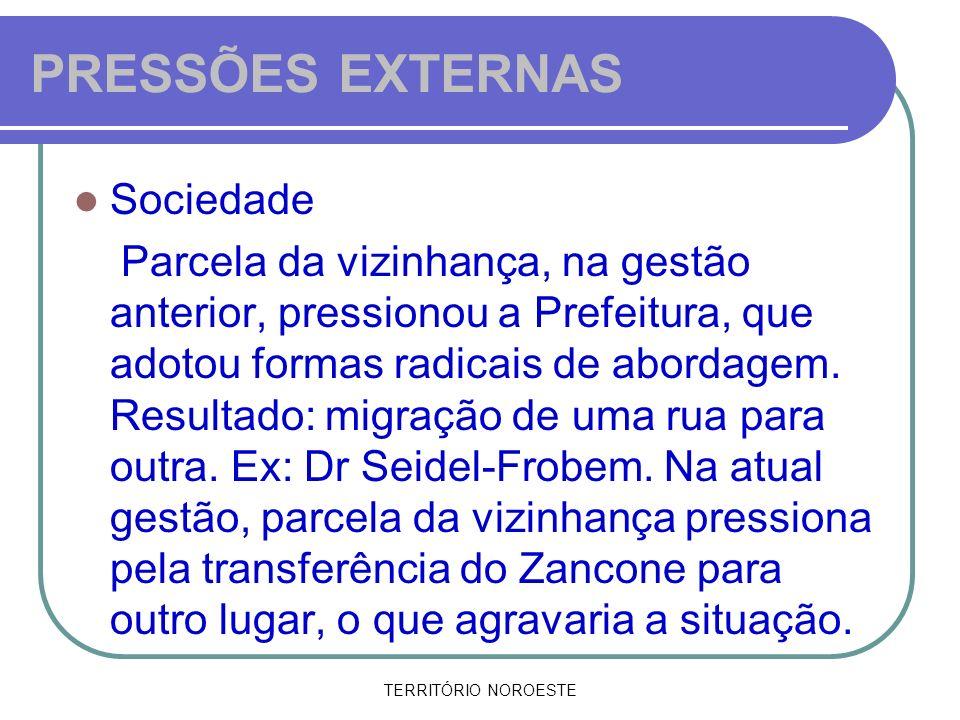 PRESSÕES EXTERNAS Sociedade