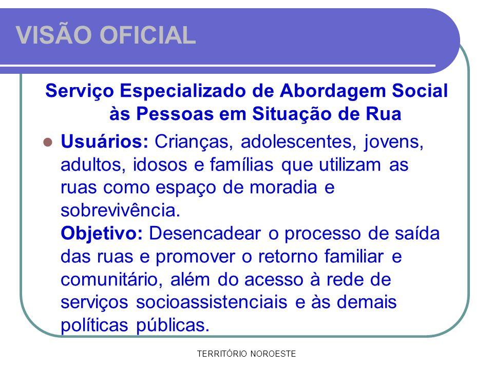 VISÃO OFICIAL Serviço Especializado de Abordagem Social às Pessoas em Situação de Rua.