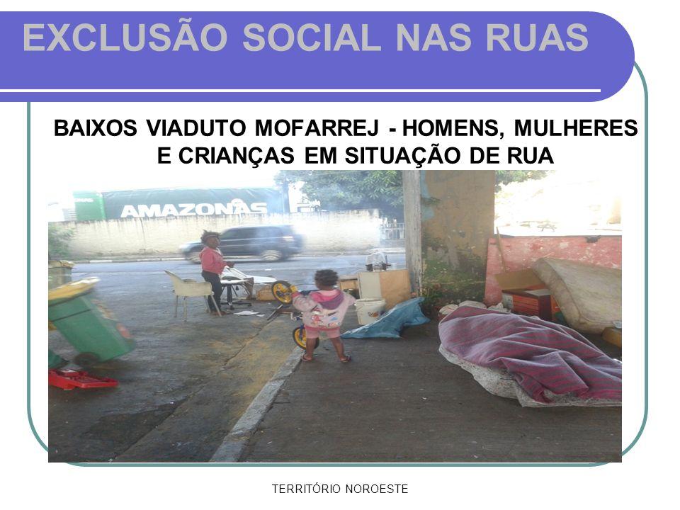 EXCLUSÃO SOCIAL NAS RUAS