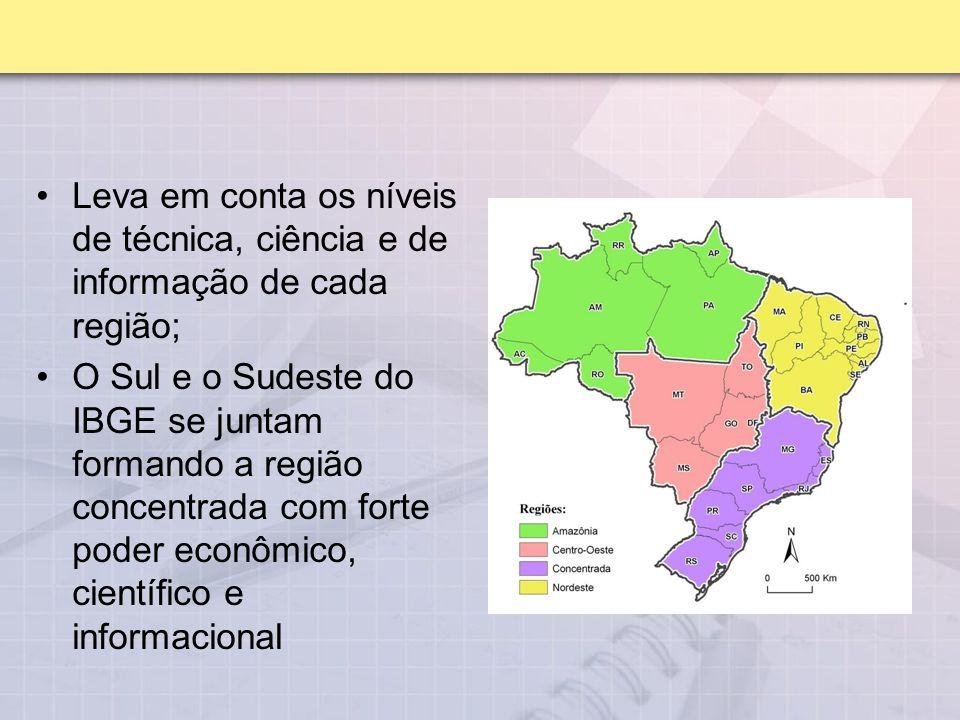Leva em conta os níveis de técnica, ciência e de informação de cada região;