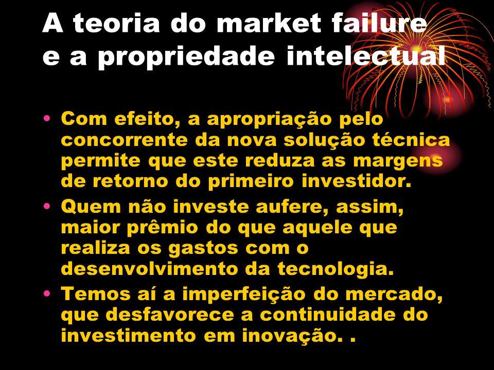 A teoria do market failure e a propriedade intelectual