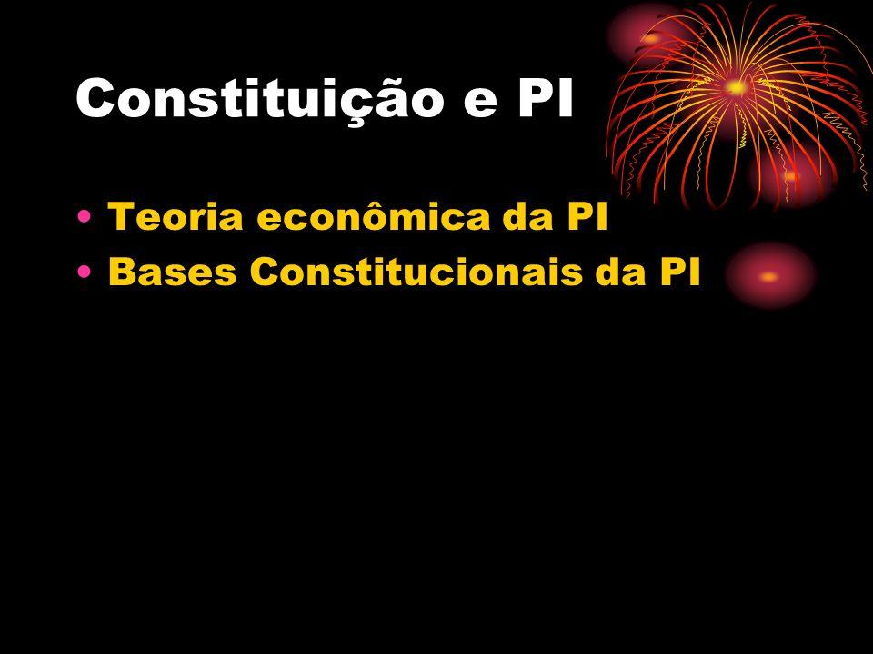 Constituição e PI Teoria econômica da PI Bases Constitucionais da PI