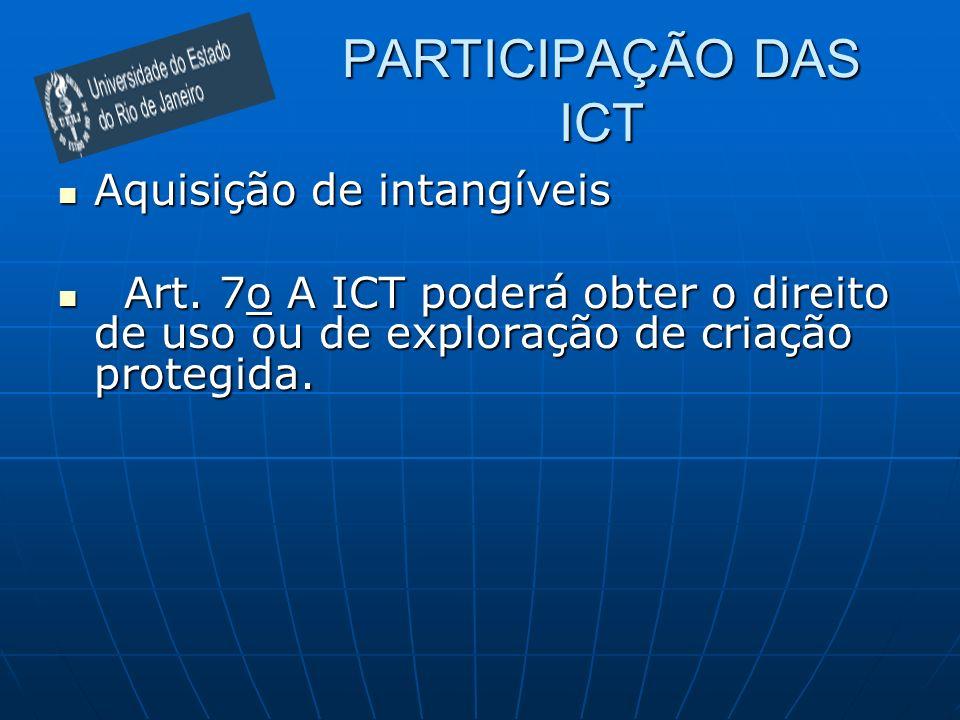PARTICIPAÇÃO DAS ICT Aquisição de intangíveis