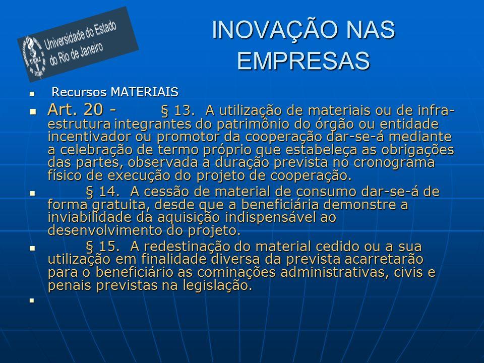 INOVAÇÃO NAS EMPRESAS Recursos MATERIAIS.