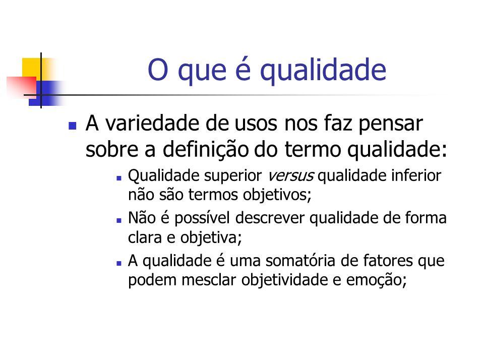 O que é qualidadeA variedade de usos nos faz pensar sobre a definição do termo qualidade:
