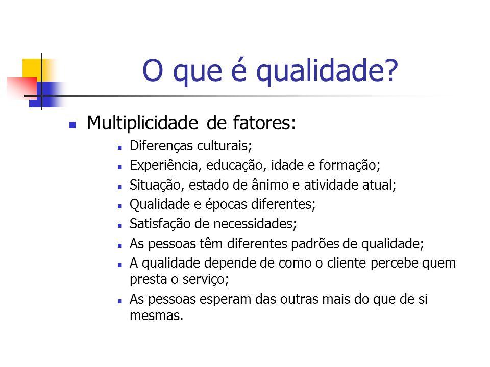 O que é qualidade Multiplicidade de fatores: Diferenças culturais;