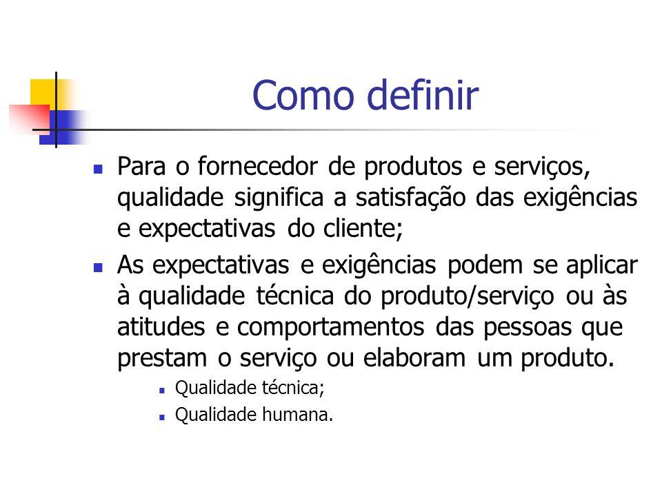 Como definir Para o fornecedor de produtos e serviços, qualidade significa a satisfação das exigências e expectativas do cliente;