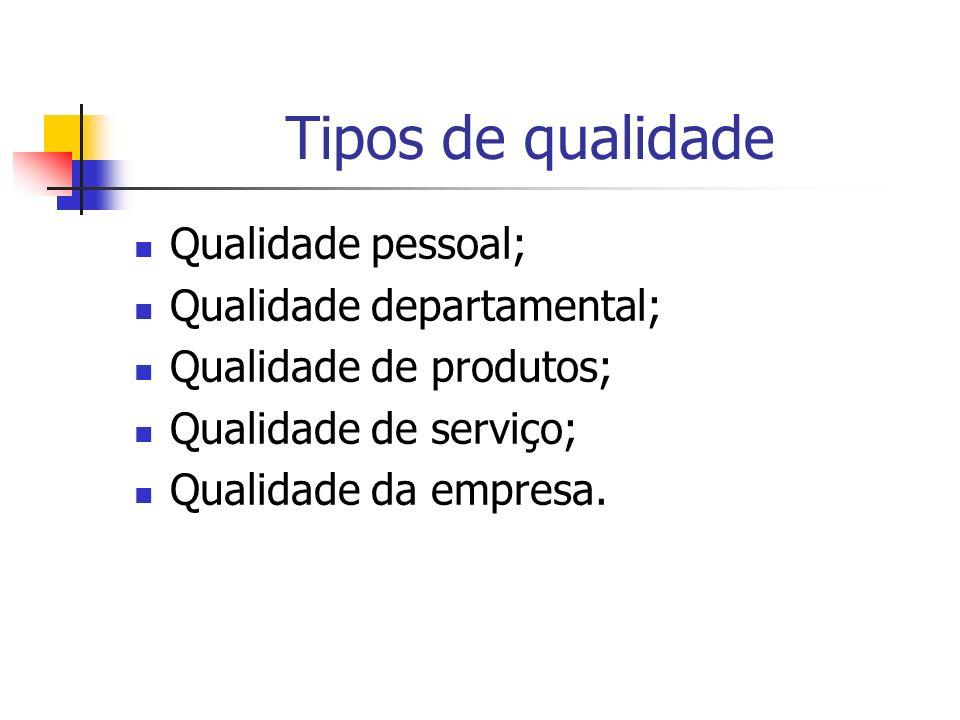 Tipos de qualidade Qualidade pessoal; Qualidade departamental;